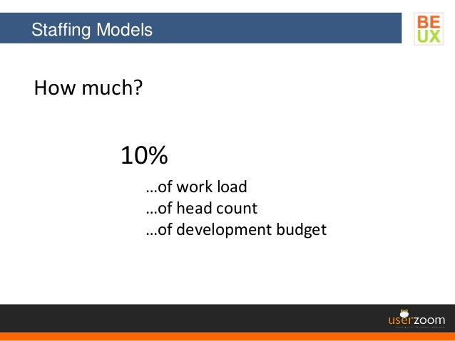 Staffing Models 10% …of work load …of head count …of development budget How much?