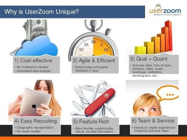 Why is UserZoom Unique? 6 1) Cost-effective • No moderation needed • Automated data analysis 2) Agile & Efficient • Build ...