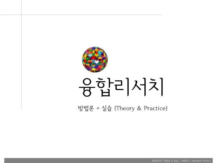 융합리서치방법론 + 실습 (Theory & Practice)                       융합리서치 방법론 & 실습 | WEEK 2 : Research Process