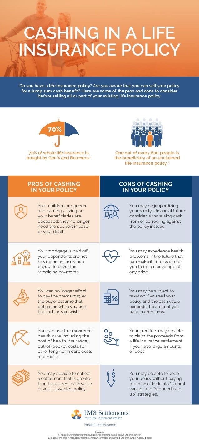 The Pros and Cons of Cashing in Your Life Insurance Policy