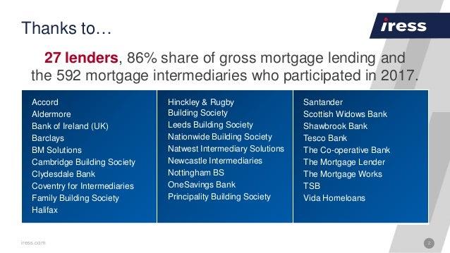 Intermediary Mortgage Survey 2017
