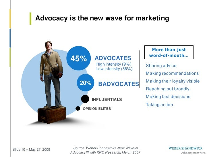 The ultimate Advocacy                         Advocates can              help a company grow an                       aver...