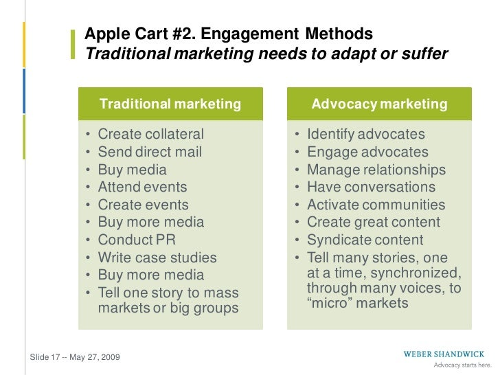 Apple Cart #3. Legal and Regulatory Controls               Prepare and engage like humans, not lawyers     Slide 18 -- May...