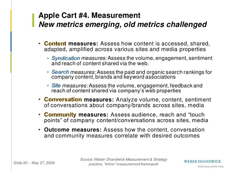 Apple Cart #4. Measurement                                      Advocacy isn't all digital, but it can be measured        ...