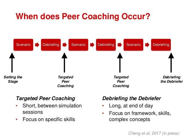 When does Peer Coaching Occur? Scenario Debriefing Scenario Debriefing Scenario Debriefing Targeted Peer Coaching • Short,...