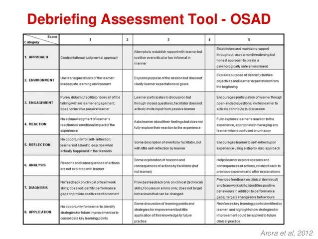 Debriefing Assessment Tool - OSAD Arora et al, 2012