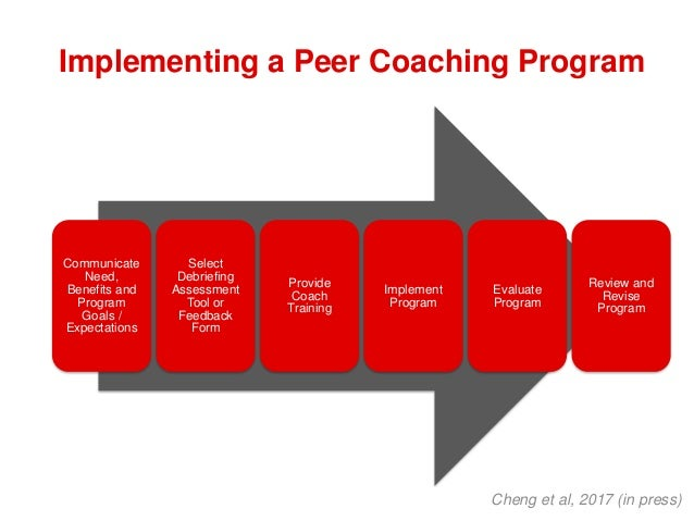 Summary • Various elements of debriefing performance can be explored – the Peer Coaching Feedback Form can help! • Impleme...