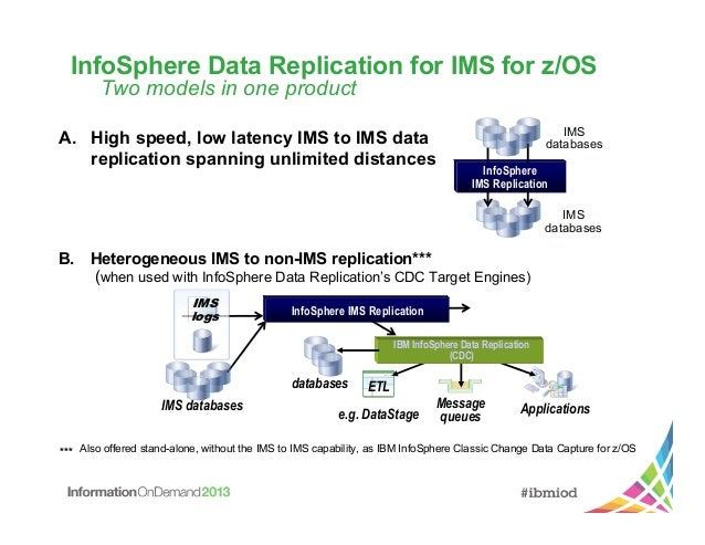 IMS Replication with InfoSphere