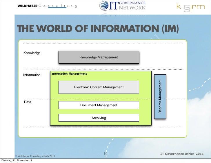 THE WORLD OF INFORMATION (IM)                                                              1 1                            ...