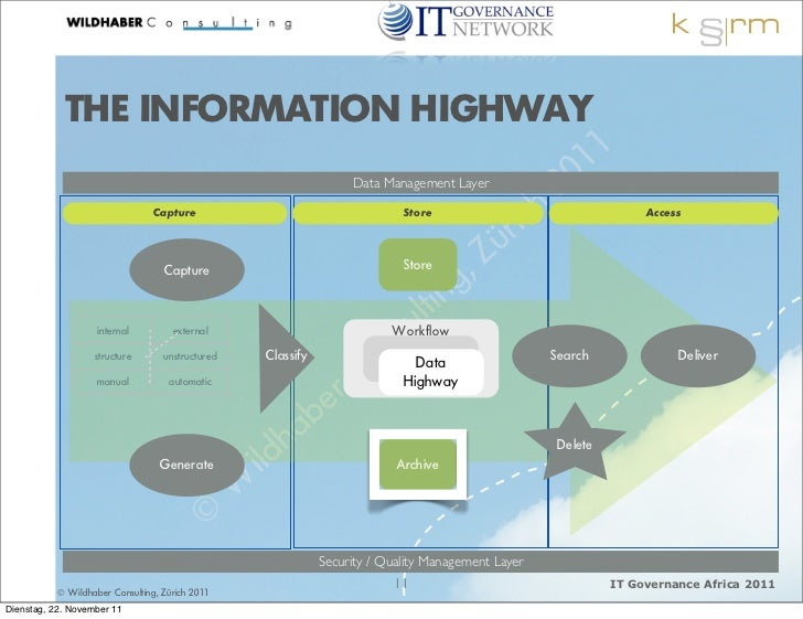 THE INFORMATION HIGHWAY                                                              1 1                                  ...