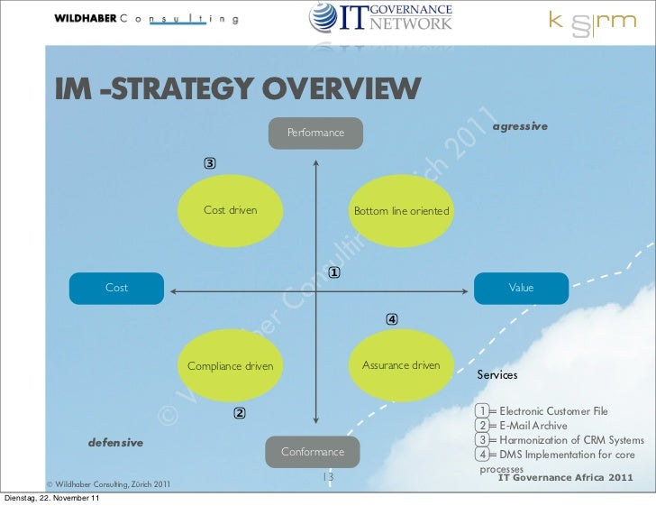 information system and management strategy of Detailed notes on types of is and the 'classic' pyramid model for session 1 of the information systems and strategy course for the world mba program at euromed marseille school of management / ecole de commerce.