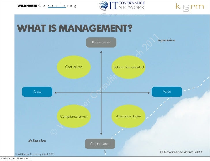 WHAT IS MANAGEMENT?                                                                                                       ...