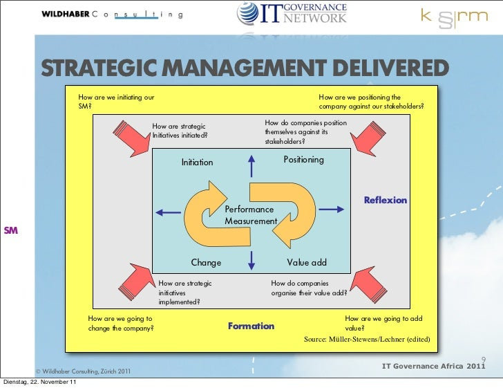 STRATEGIC MANAGEMENT DELIVERED                            How are we initiating our                                       ...