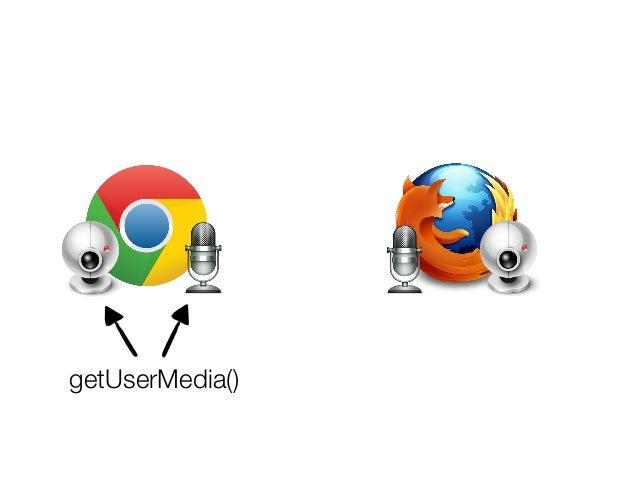 MediaConstraintgetUserMedia()   getUserMedia()