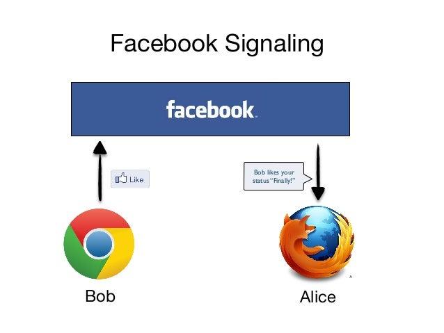 Facebook SignalingCall Alice           Bob is Calling...Bob                    Alice