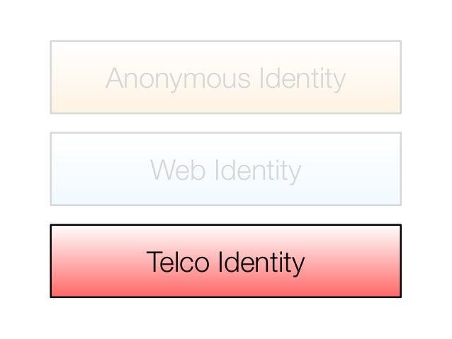 Telco Identity = Web Reach