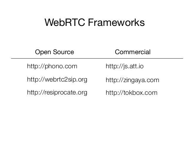 WebRTC GatewaysWebRTC Gateways are server-side nodes that bridge Web clients into an existingnetwork (e.g. Telco or Enterp...