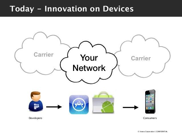 Today - OTT Players                            Your                           Network                            Infrastru...