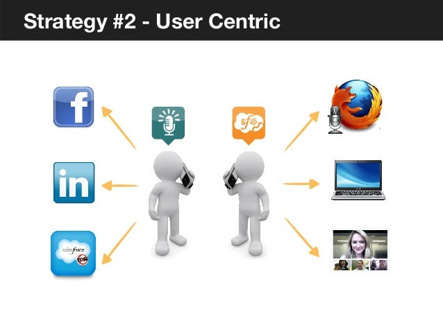 Strategy #2 - User Centric Rather that build a platform around the network, start with amazing services and then build a p...