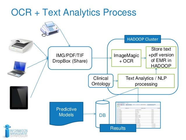 Text Mining with R