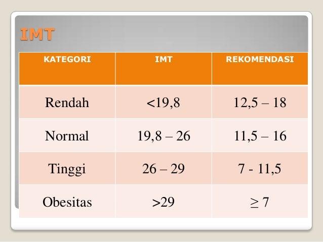 Jurnal Doc : jurnal obesitas kehamilan pdf doc com