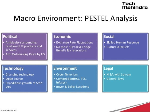 pestel risk analysis for botswana Pest analysis (political, economic,  pestel or pestle, which adds legal and environmental factors popular in the united kingdom slept, adding legal factors.