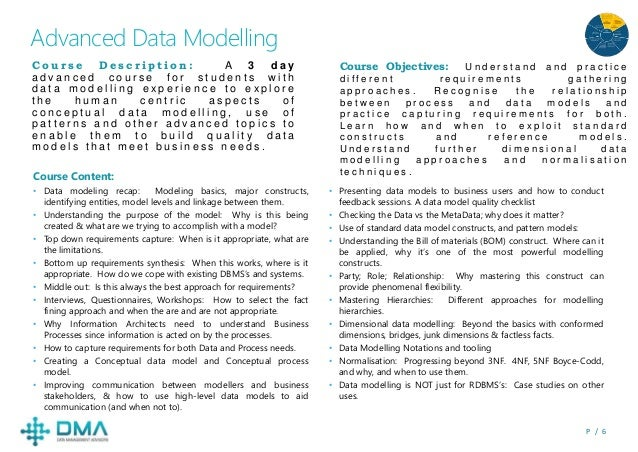 P / 6 Advanced Data Modelling Course Objectives: U n d e r s t a n d a n d p r a c t i c e d i f f e r e n t r e q u i r e...