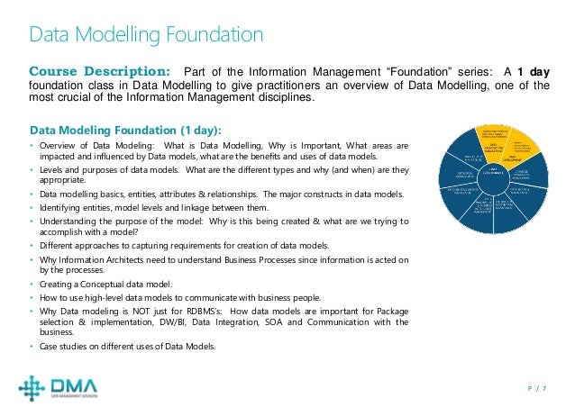 """P / 7 Data Modelling Foundation Course Description: Part of the Information Management """"Foundation"""" series: A 1 day founda..."""