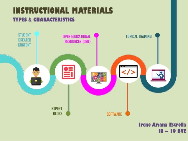 TYPES OF INSTRUCTIONAL MATERIALS