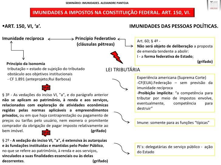 Artigo 150 da constituicao federal