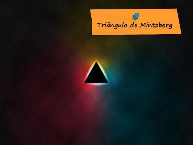Triângulo de Mintzberg