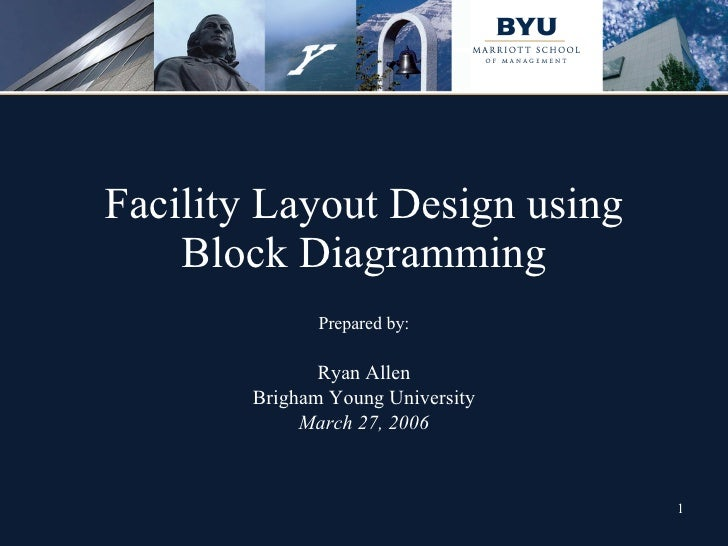 Facility Layout Design using Block Diagramming Prepared by: Ryan Allen Brigham Young University March 27, 2006