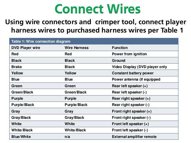 pioneer dvd car wiring diagram kenwood car stereo wiring diagram rh parsplus co