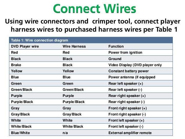 in dash dvd player installation 8 638?cb\=1398610341 dvd wiring diagram wiring diagram symbols chart \u2022 wiring diagrams hobart m802 wiring diagram at suagrazia.org