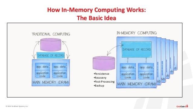 In memory computing principles by Mac Moore of GridGain