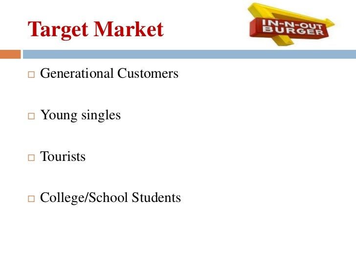 burger swot Ramly burger swot analysis harvard case study solution and analysis of harvard business case studies solutions – assignment helpin most courses studied at harvard.
