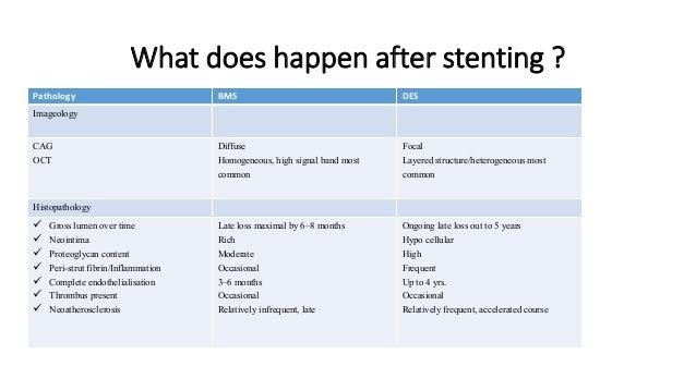In stent restenosis
