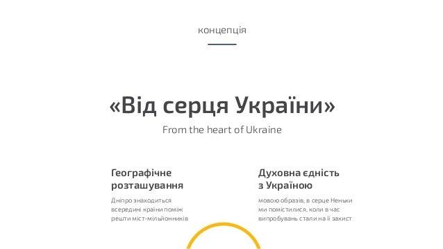 In the-heart-of-ukraine Slide 2