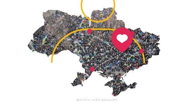 In the-heart-of-ukraine Slide 3
