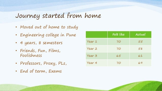 Journey started from home • Moved out of home to study • Engineering college in Pune • 4 years, 8 semesters • Friends, Fun...
