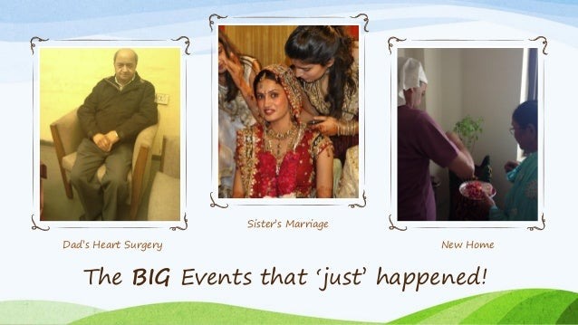 Dad's Heart Surgery Sister's Marriage New Home The BIG Events that 'just' happened!