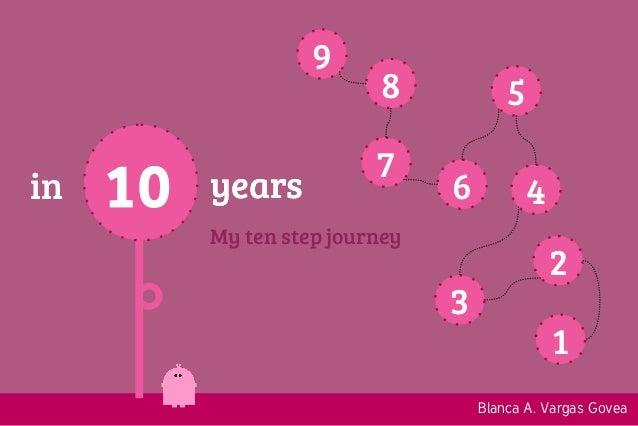 10in years987654321yearsMy ten step journeyBlanca A. Vargas Govea