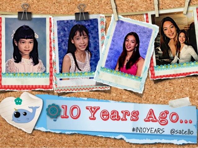 10 Years Ago...#IN10YEARS @satellio