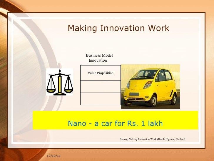 17/10/11 Making Innovation Work Source: Making Innovation Work (Davila, Epstein, Shelton)   Nano - a car for Rs. 1 lakh Bu...