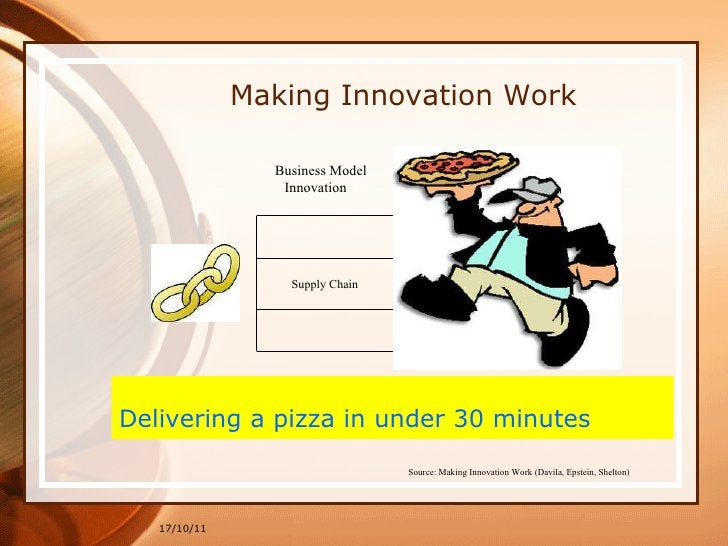 17/10/11 Making Innovation Work Source: Making Innovation Work (Davila, Epstein, Shelton)   Delivering a pizza in under 30...