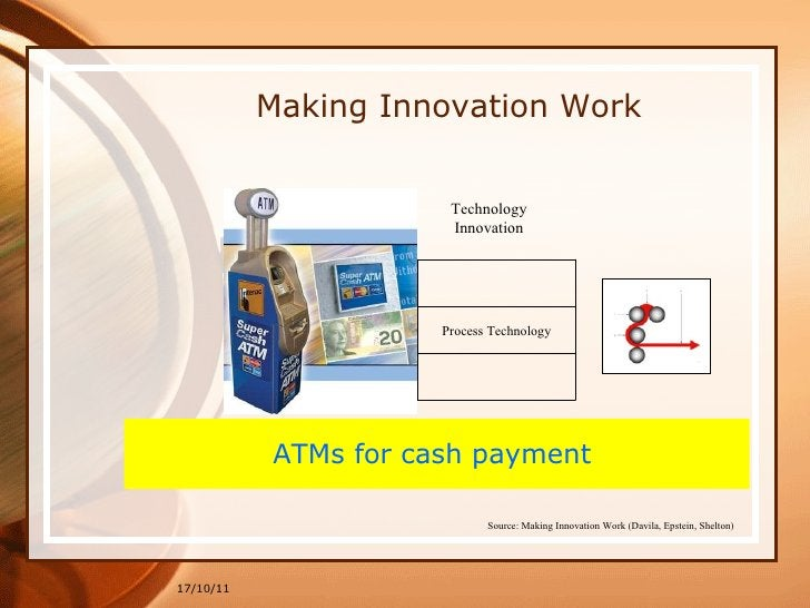 17/10/11 Making Innovation Work ATMs for cash payment  Technology Innovation Source: Making Innovation Work (Davila, Epste...
