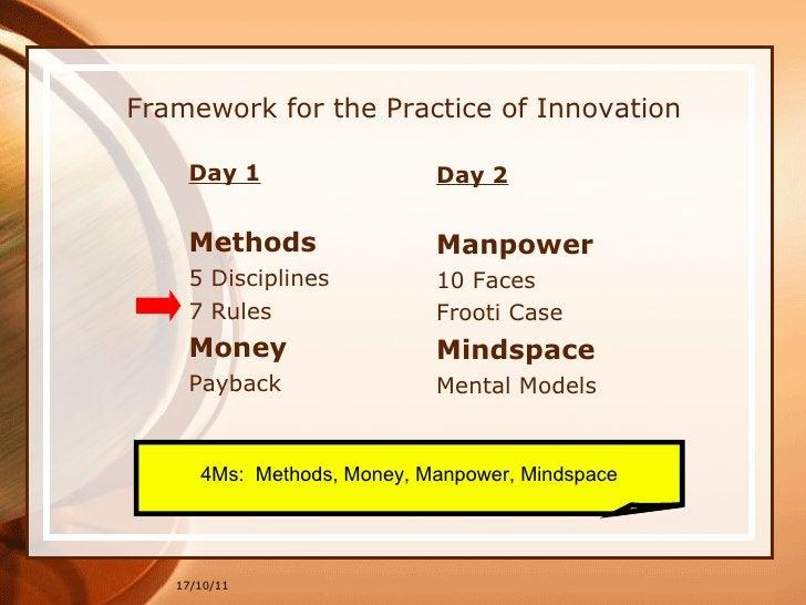 Framework for the Practice of Innovation <ul><li>Day 2 </li></ul><ul><li>Manpower </li></ul><ul><li>10 Faces </li></ul><ul...