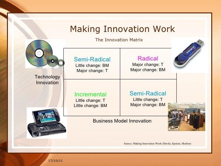 17/10/11 Semi-Radical Little change: T Major change: BM Source: Making Innovation Work (Davila, Epstein, Shelton)   The In...