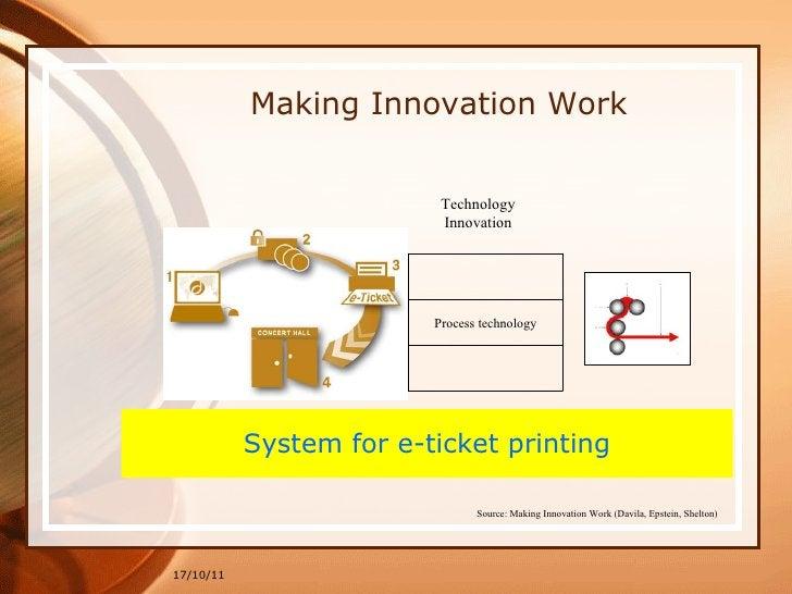 17/10/11 Making Innovation Work System for e-ticket printing Technology Innovation Source: Making Innovation Work (Davila,...