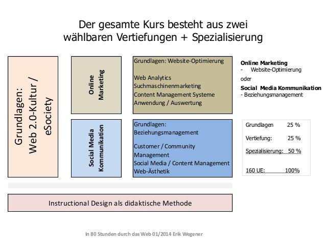Der gesamte Kurs besteht aus zwei wählbaren Vertiefungen + Spezialisierung Online Marketing Social Media Kommunikation  Gr...